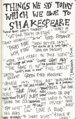 Shakespeare's Phrases